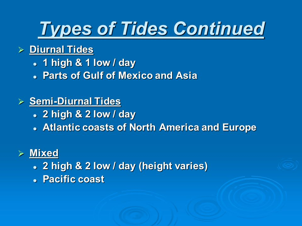 Types of Tides Continued