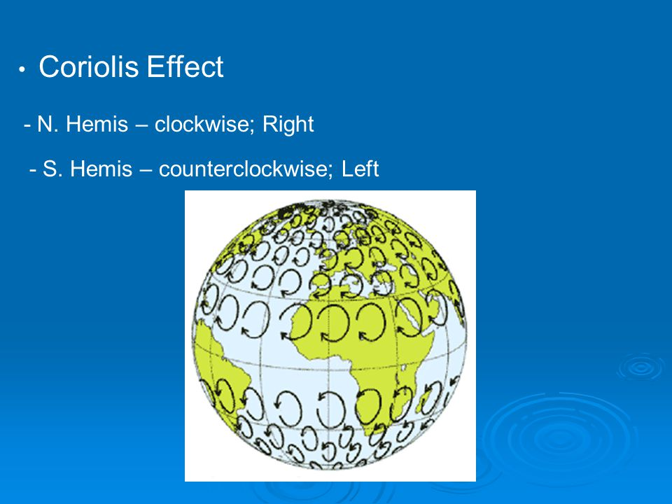 Coriolis Effect - N. Hemis – clockwise; Right - S. Hemis – counterclockwise; Left