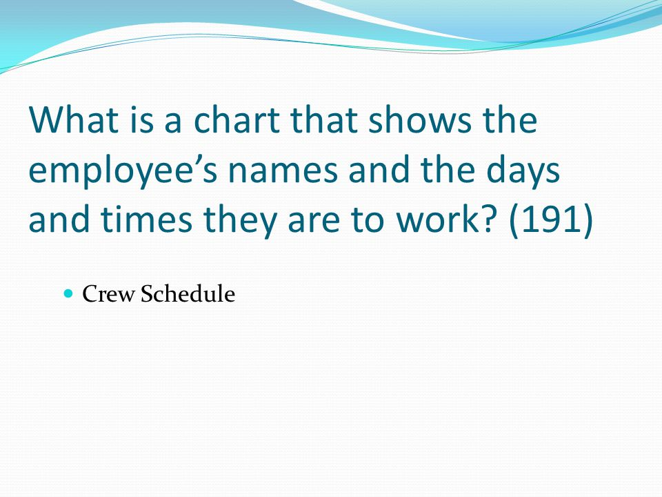 What is a chart that shows the employee's names and the days and times they are to work (191)