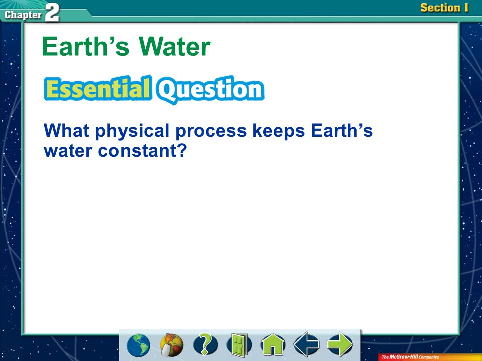 Earth's Water What physical process keeps Earth's water constant