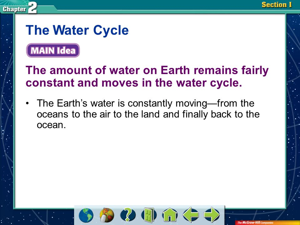 The Water Cycle The amount of water on Earth remains fairly constant and moves in the water cycle.