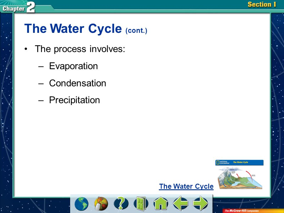 The Water Cycle (cont.) The process involves: Evaporation Condensation