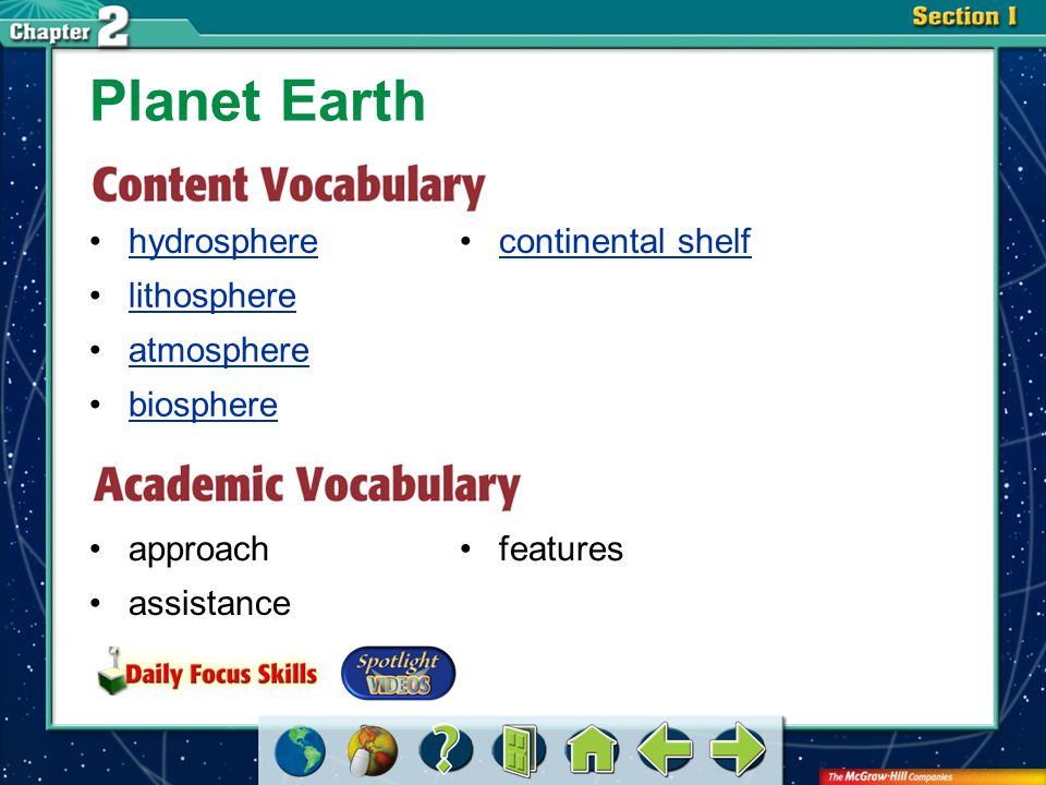 Planet Earth hydrosphere continental shelf lithosphere atmosphere