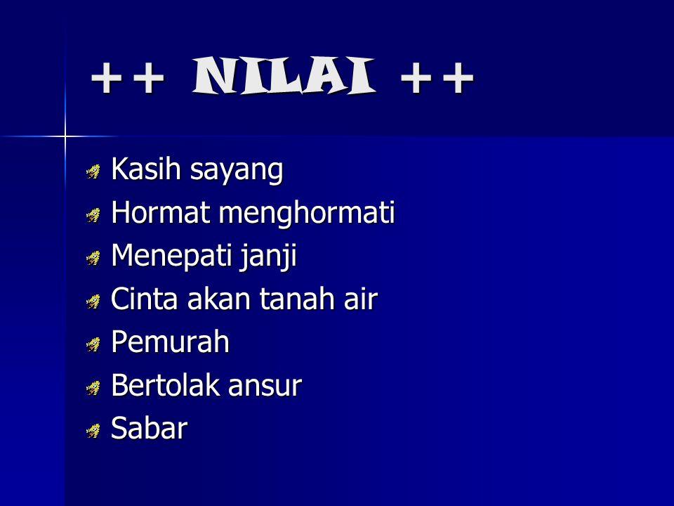 ++ NILAI ++ Kasih sayang Hormat menghormati Menepati janji