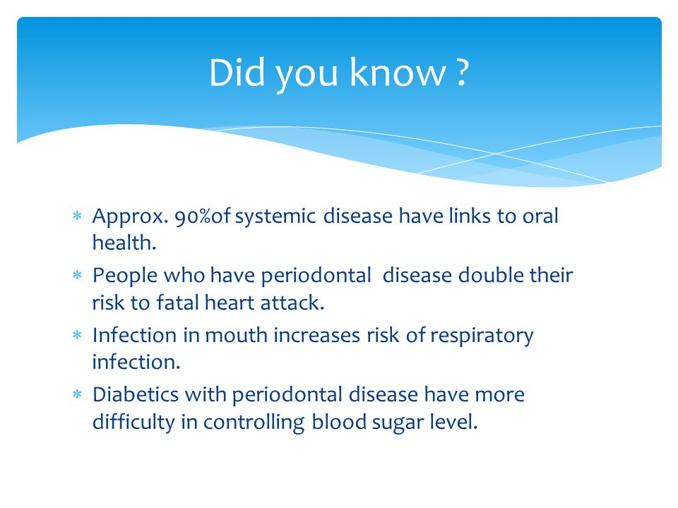 Did you know Approx. 90%of systemic disease have links to oral health.