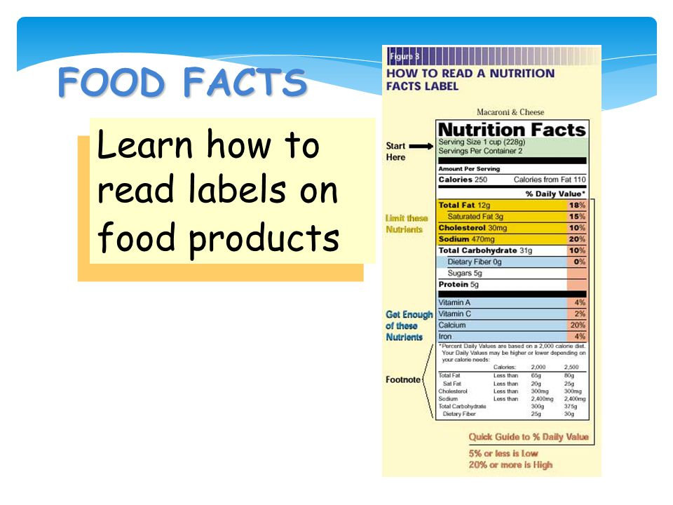 FOOD FACTS Learn how to read labels on food products