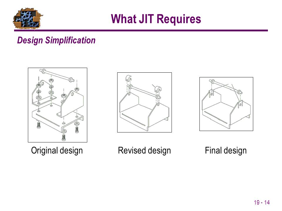 What JIT Requires Design Simplification Original design Revised design