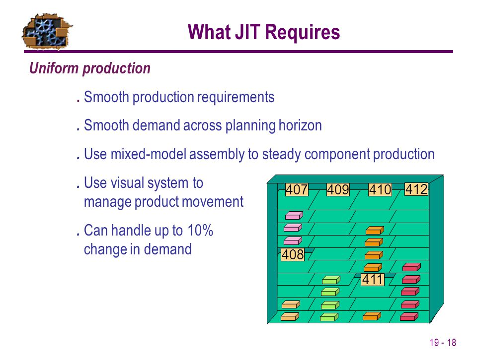 What JIT Requires Uniform production . Smooth production requirements
