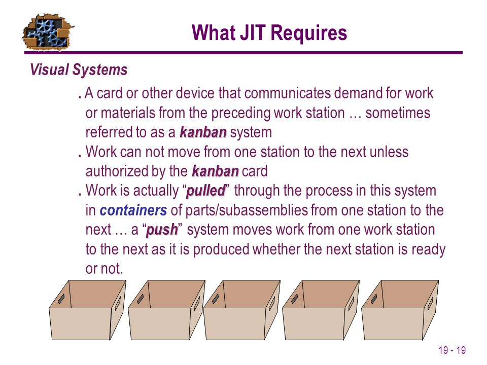 What JIT Requires Visual Systems