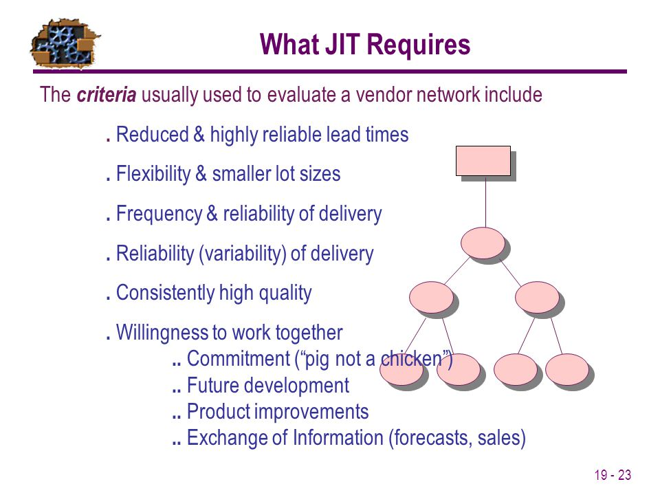 What JIT Requires The criteria usually used to evaluate a vendor network include. . Reduced & highly reliable lead times.