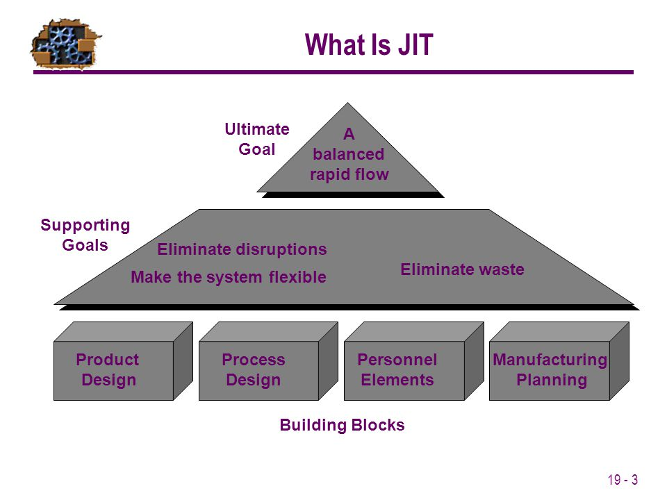 What Is JIT Ultimate Goal A balanced rapid flow Supporting Goals