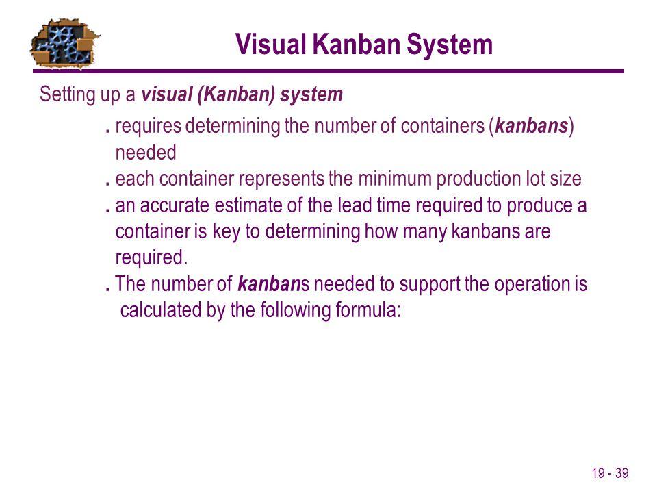Visual Kanban System Setting up a visual (Kanban) system