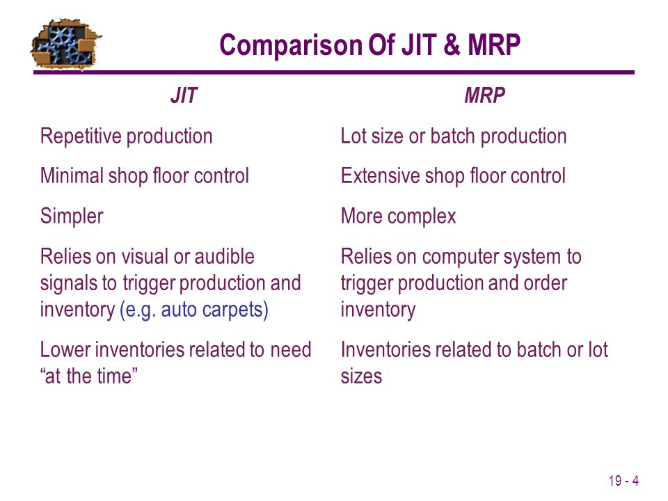 Comparison Of JIT & MRP JIT Repetitive production