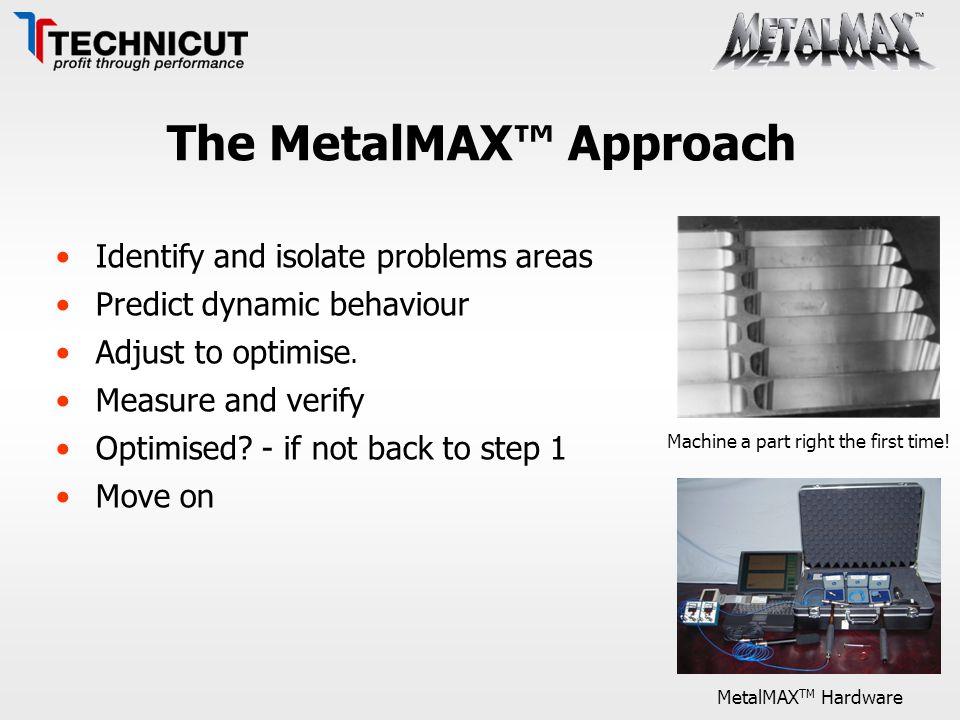 The MetalMAX™ Approach