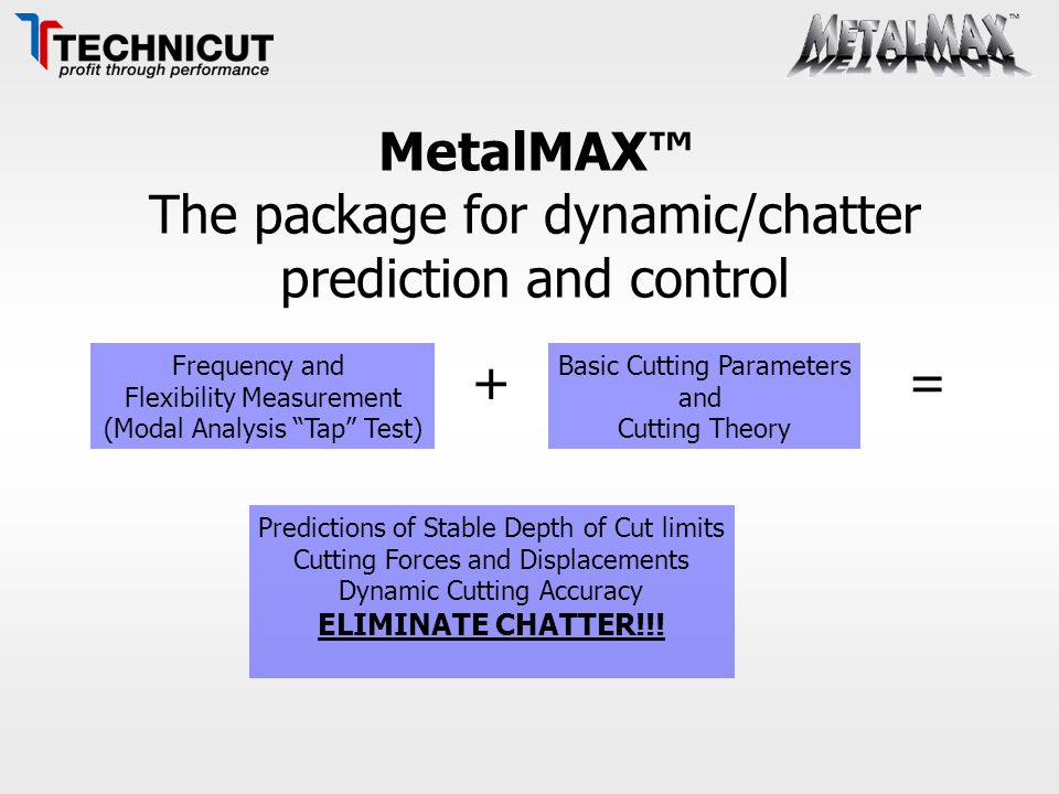 The package for dynamic/chatter prediction and control