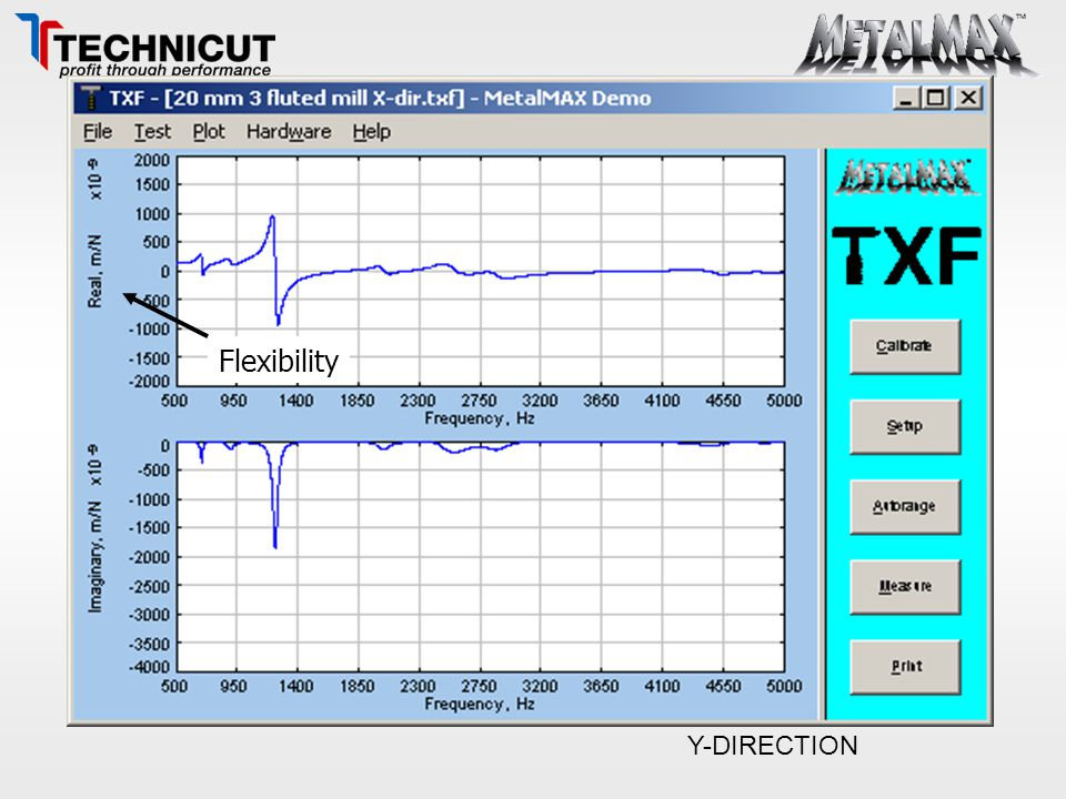 FREQUENCY RESPONSE FUNCTIONS (FRF'S) Flexibility X-DIRECTION