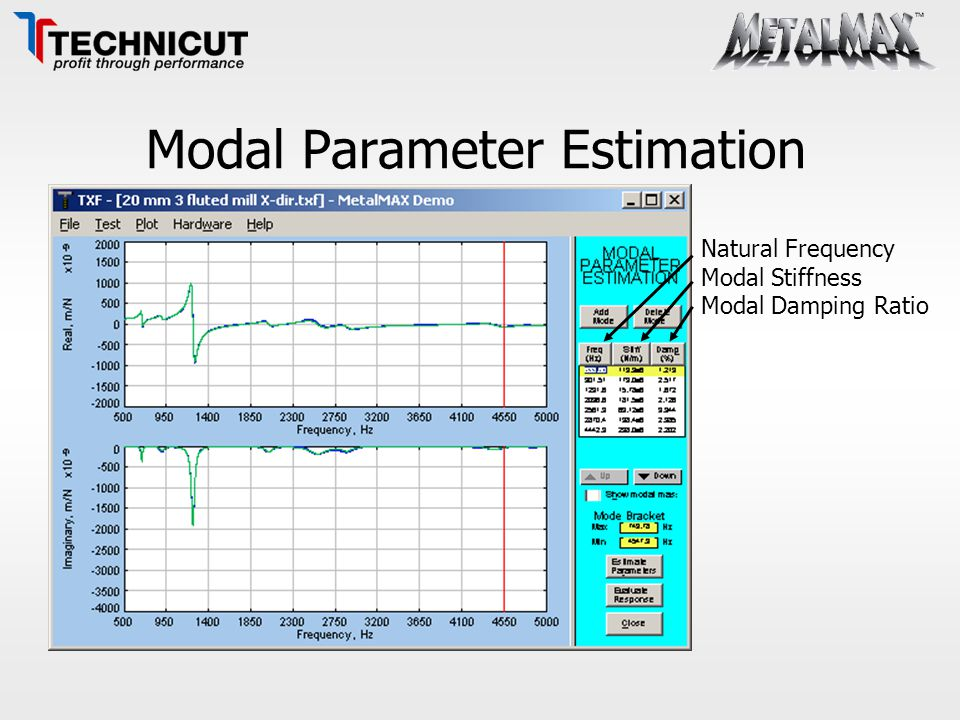 Modal Parameter Estimation