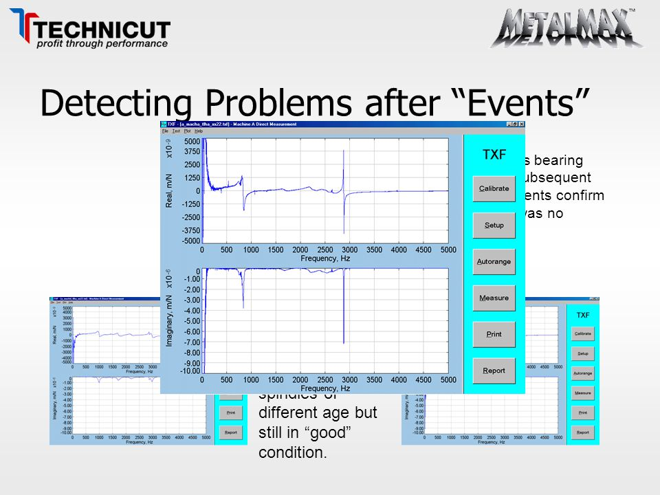 Detecting Problems after Events