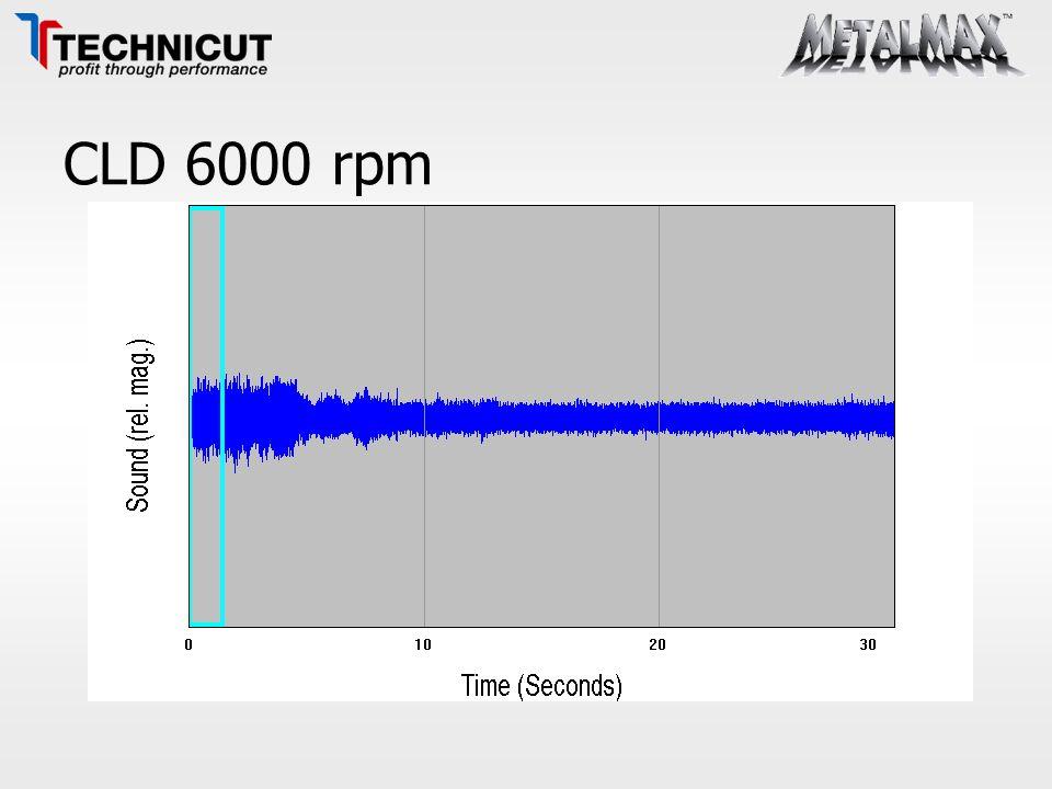 CLD 6000 rpm