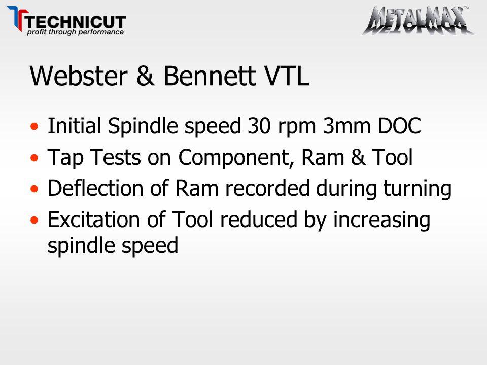 Webster & Bennett VTL Initial Spindle speed 30 rpm 3mm DOC