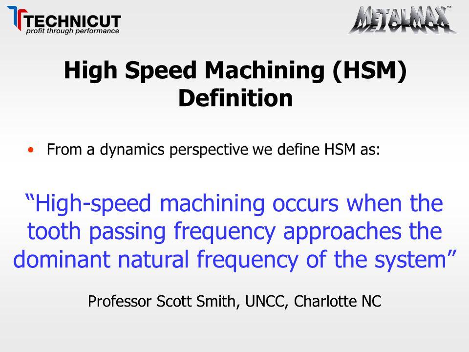 High Speed Machining (HSM) Definition