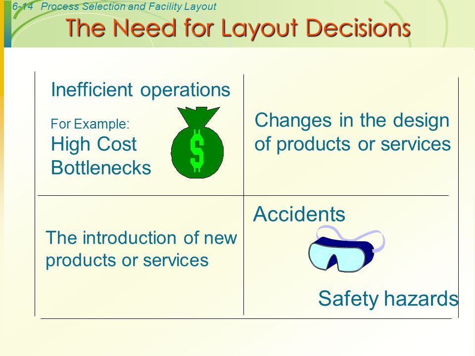 The Need for Layout Decisions