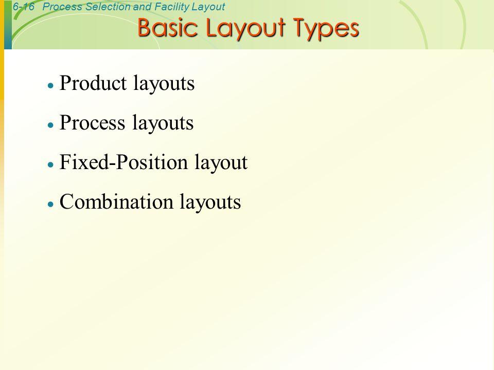 Basic Layout Types Product layouts Process layouts