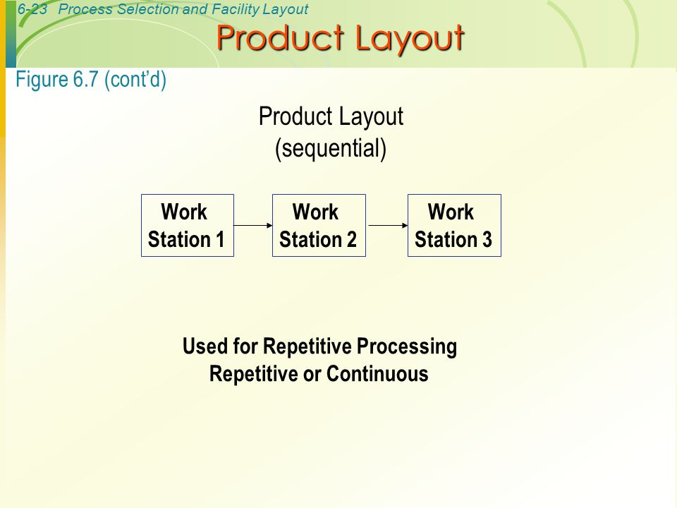Used for Repetitive Processing Repetitive or Continuous