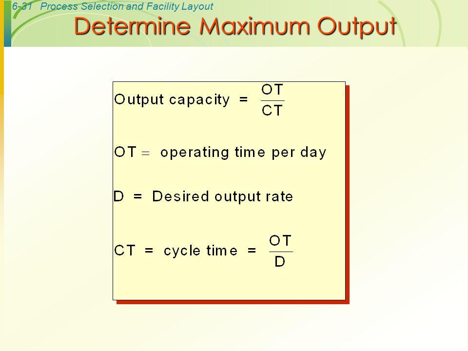 Determine Maximum Output