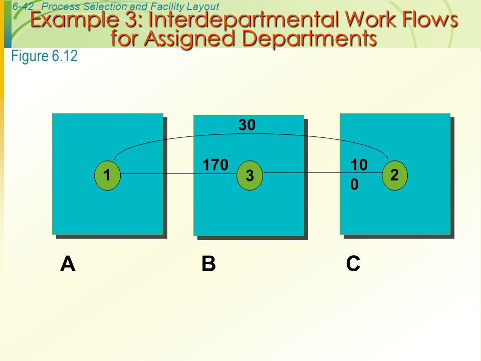 Example 3: Interdepartmental Work Flows for Assigned Departments