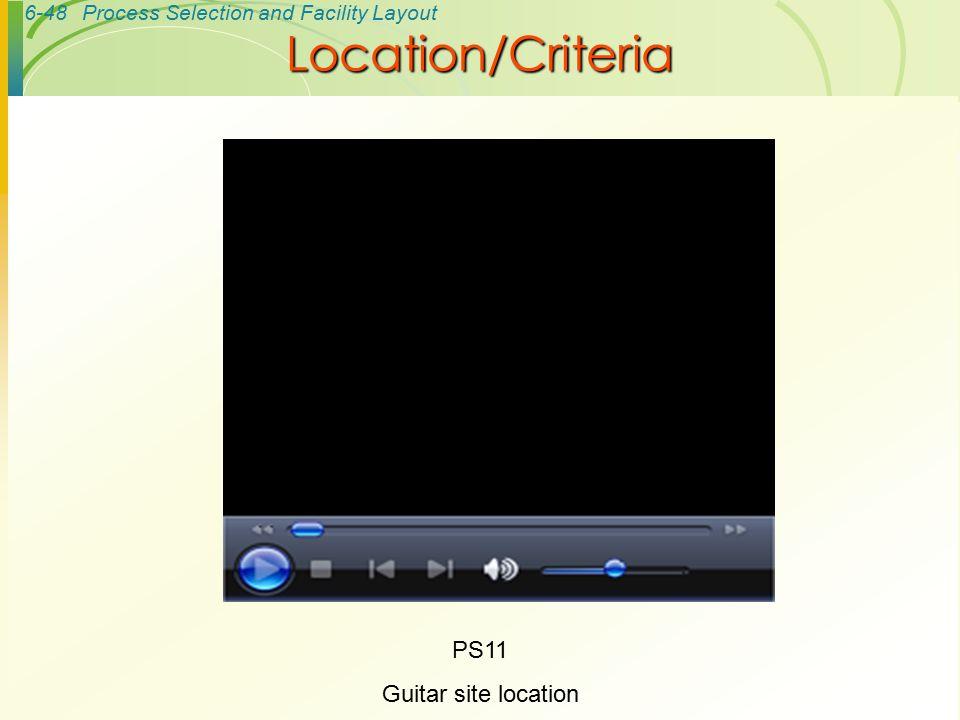 Location/Criteria PS11 Guitar site location