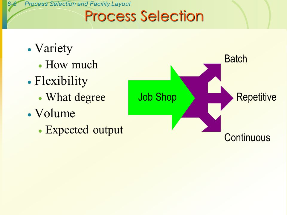 Process Selection Variety Flexibility Volume How much What degree