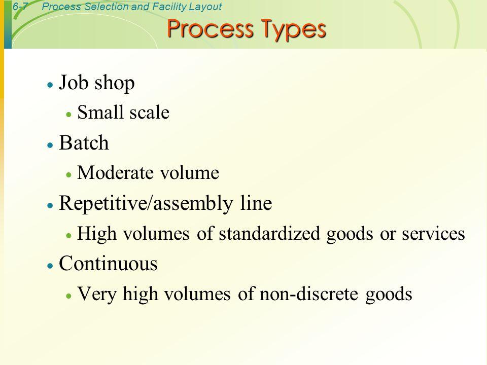 Process Types Job shop Batch Repetitive/assembly line Continuous