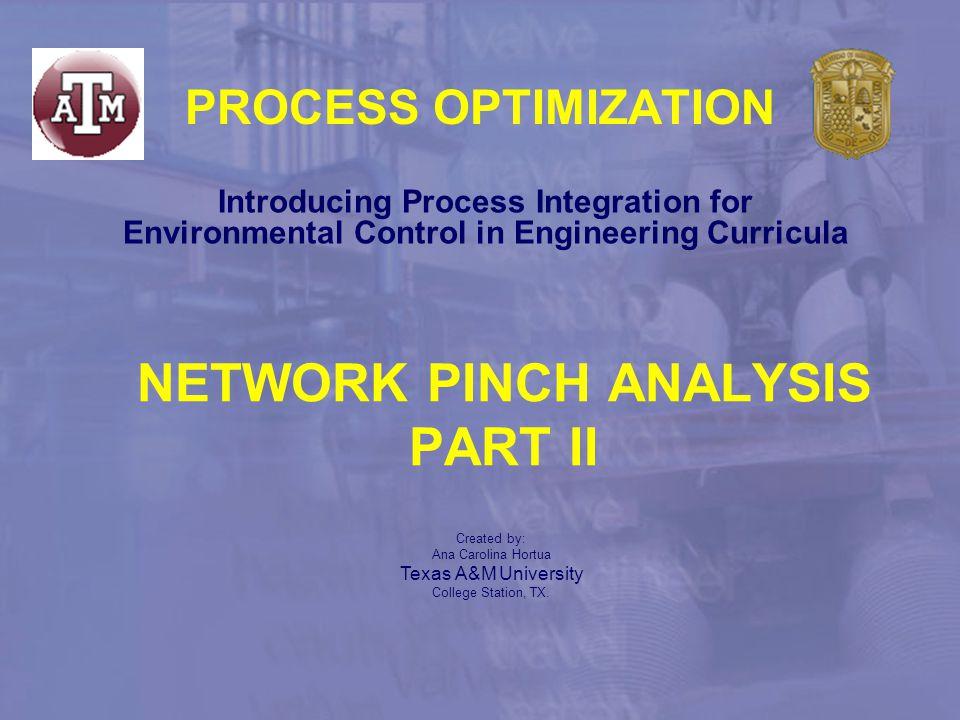 NETWORK PINCH ANALYSIS PART II