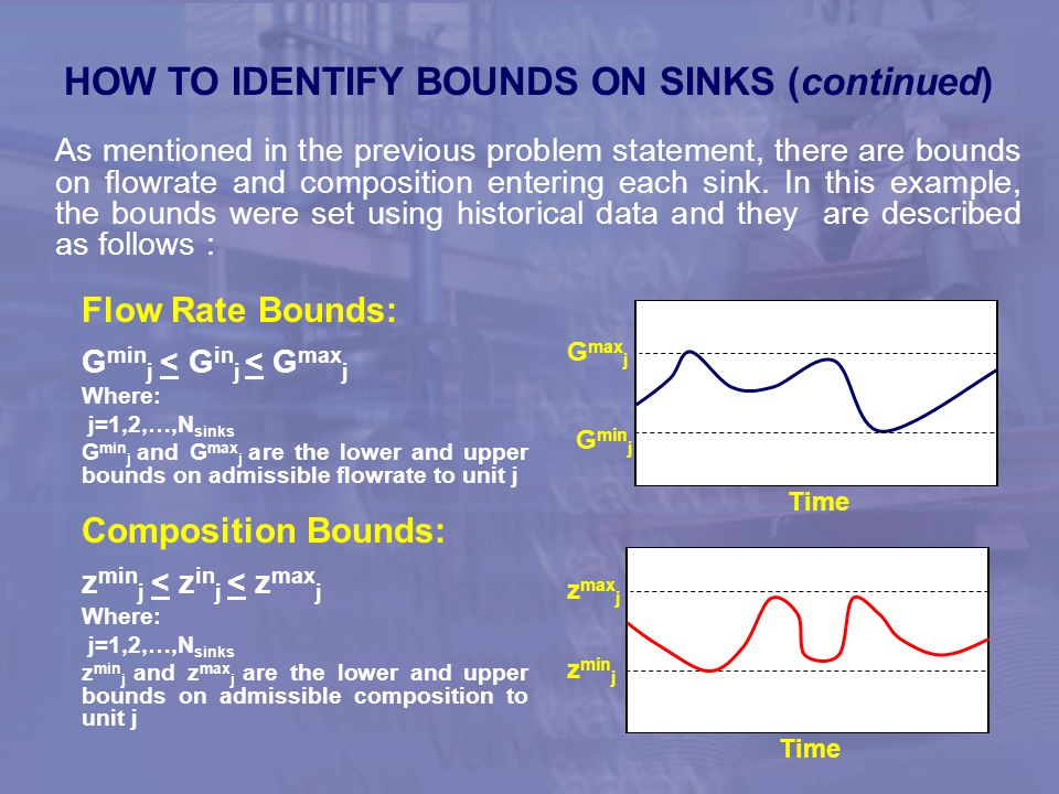 HOW TO IDENTIFY BOUNDS ON SINKS (continued)