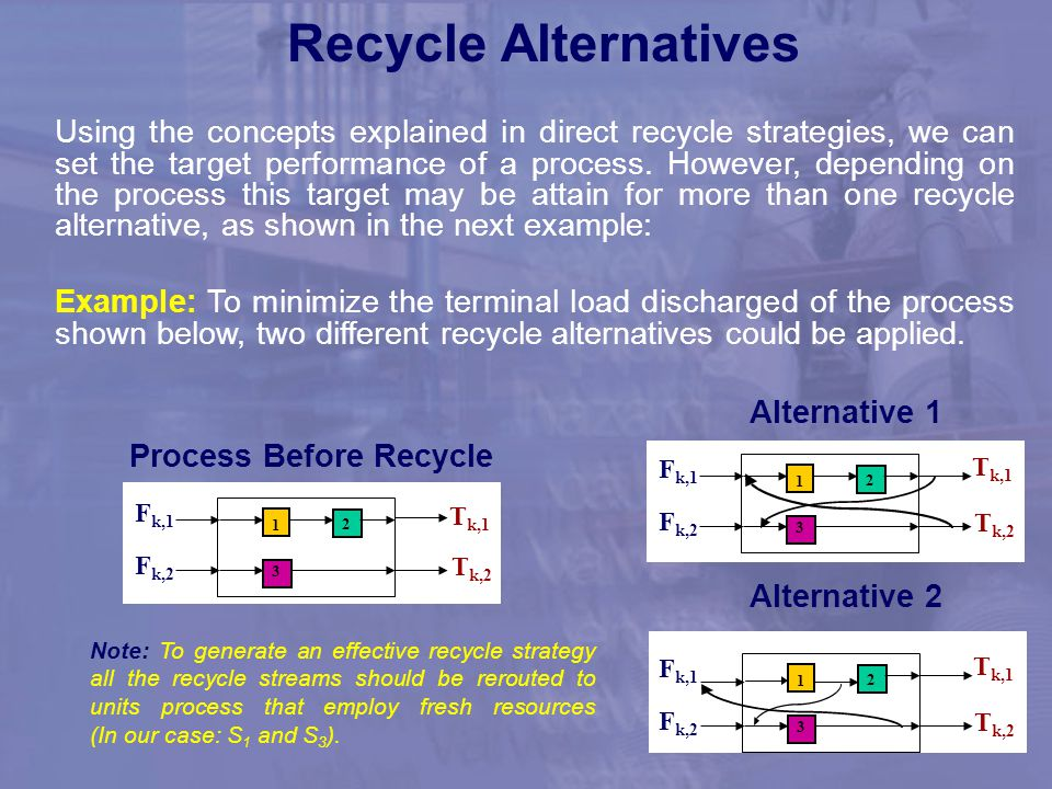 Process Before Recycle