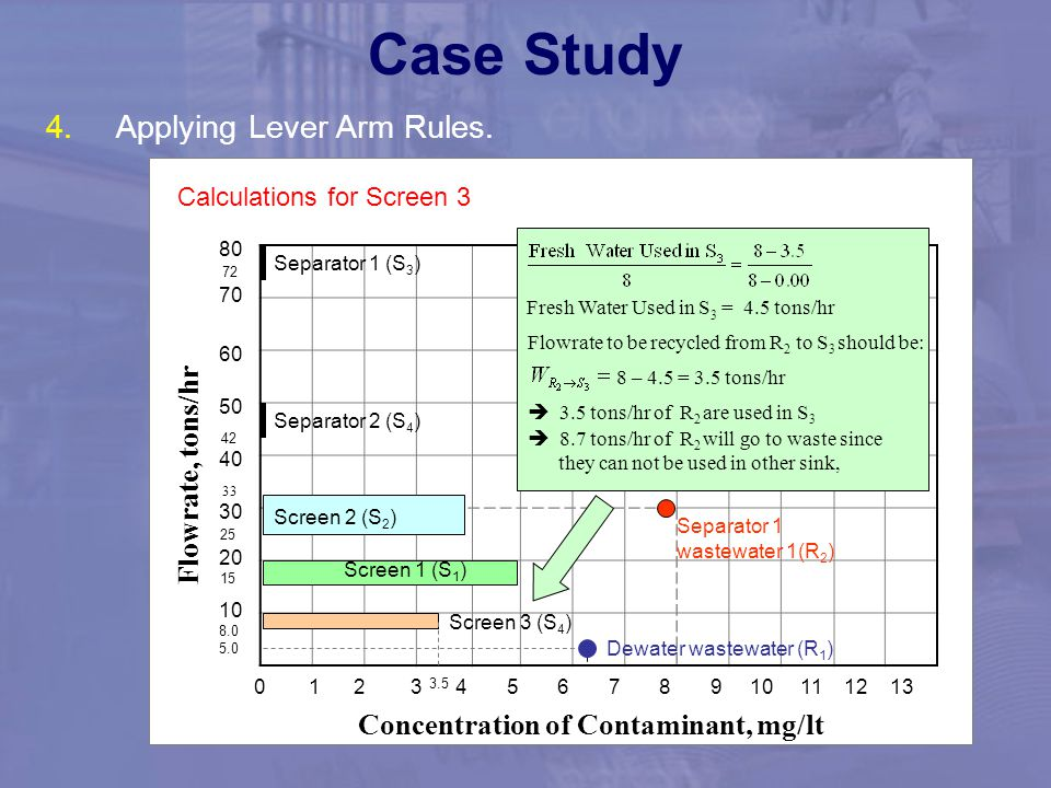 Case Study Applying Lever Arm Rules. Flowrate, tons/hr