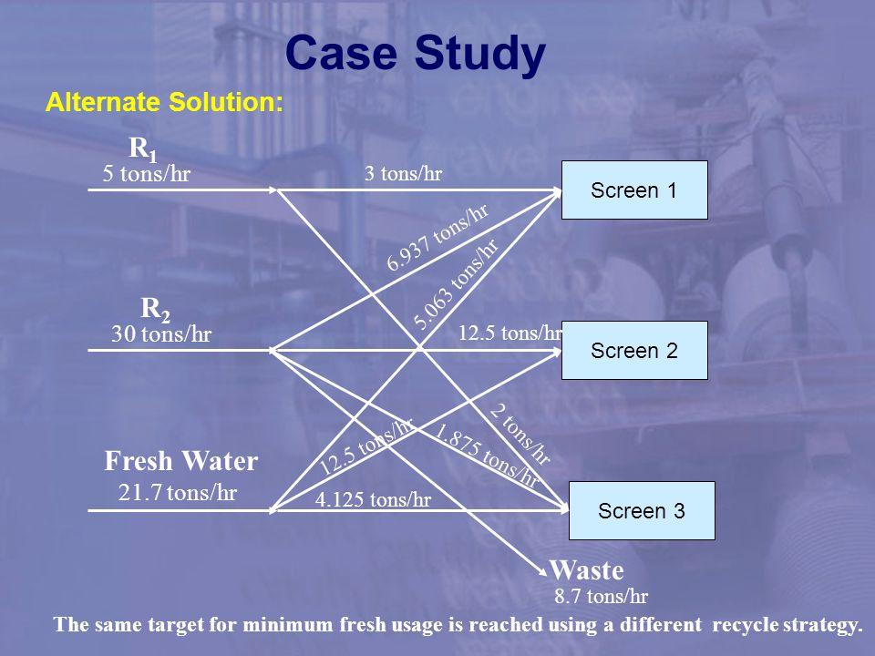 Case Study Case Study R1 R2 Fresh Water Waste