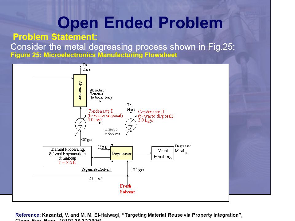 Case Study Open Ended Problem Applying Lever Arm Rules.
