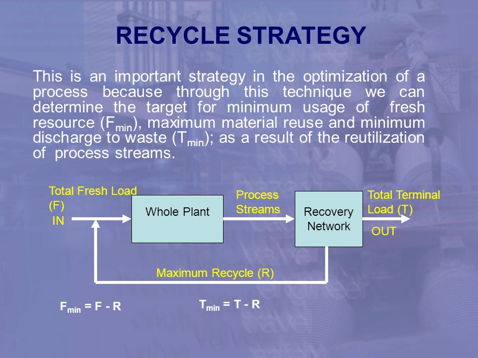 RECYCLE STRATEGY