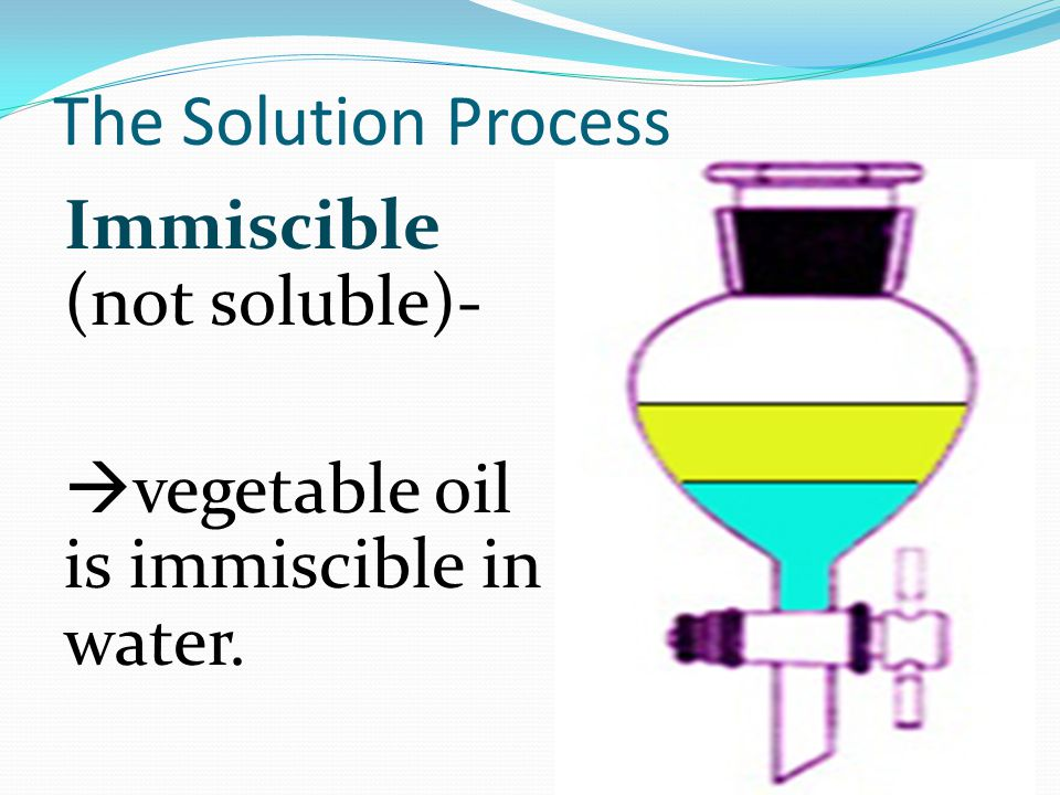 The Solution Process Immiscible (not soluble)-