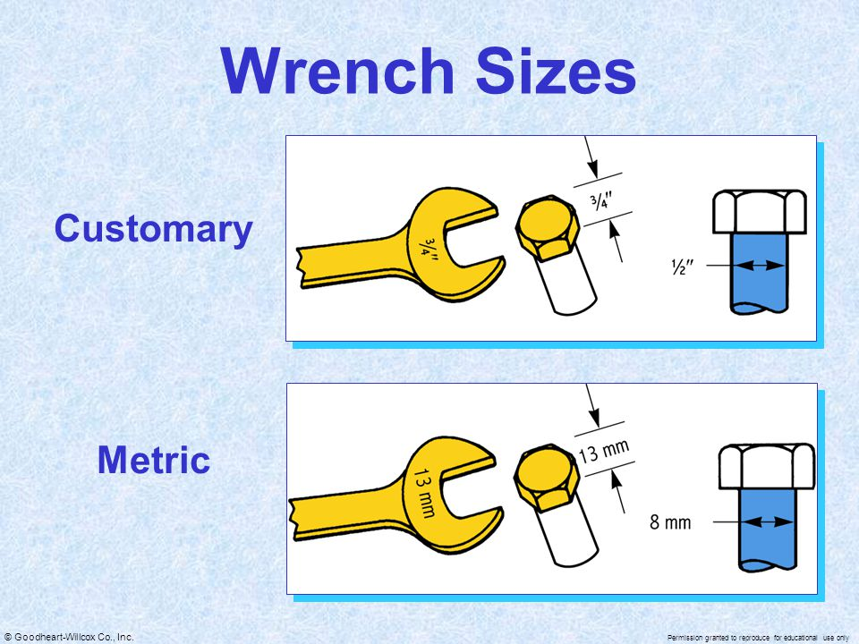 Wrench Sizes Customary Metric