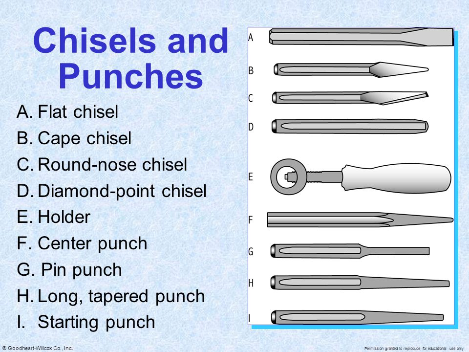 Chisels and Punches A. Flat chisel B. Cape chisel C. Round-nose chisel