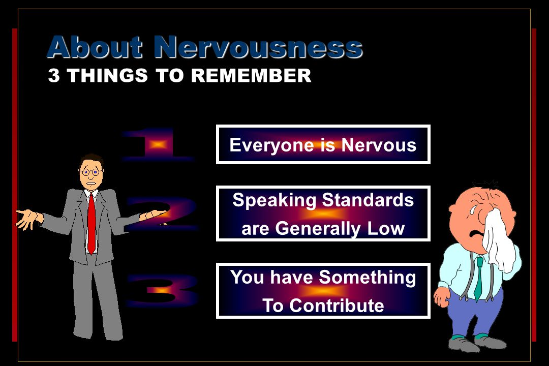 About Nervousness 1 2 3 3 THINGS TO REMEMBER Everyone is Nervous