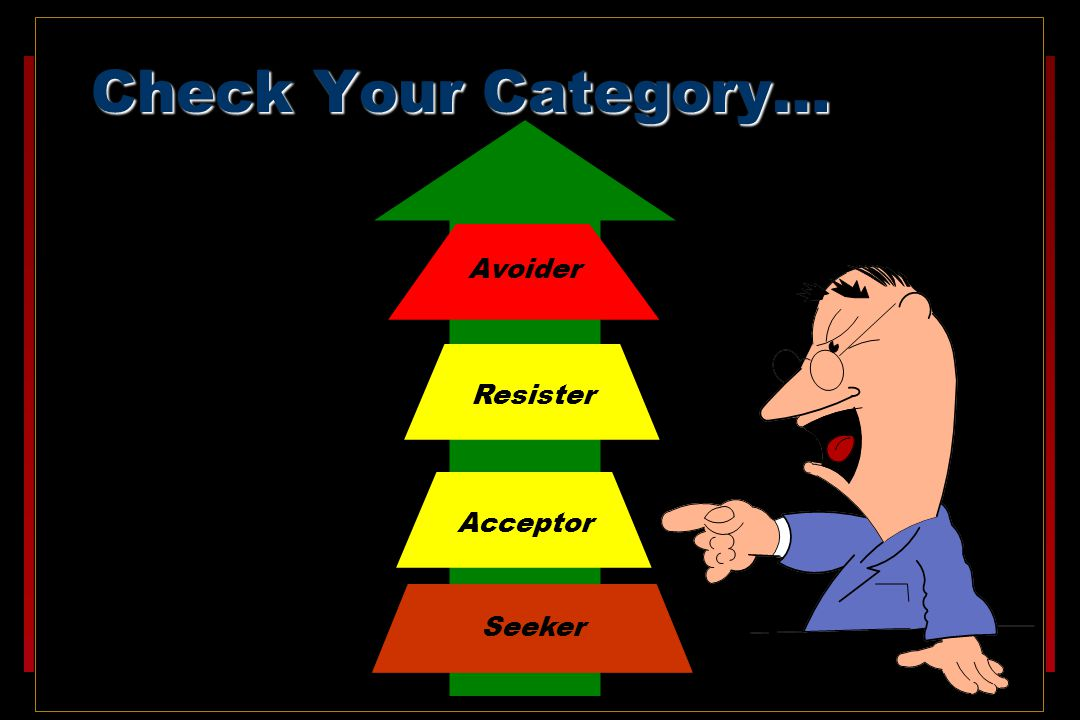 Check Your Category… Avoider Resister Acceptor Seeker 1