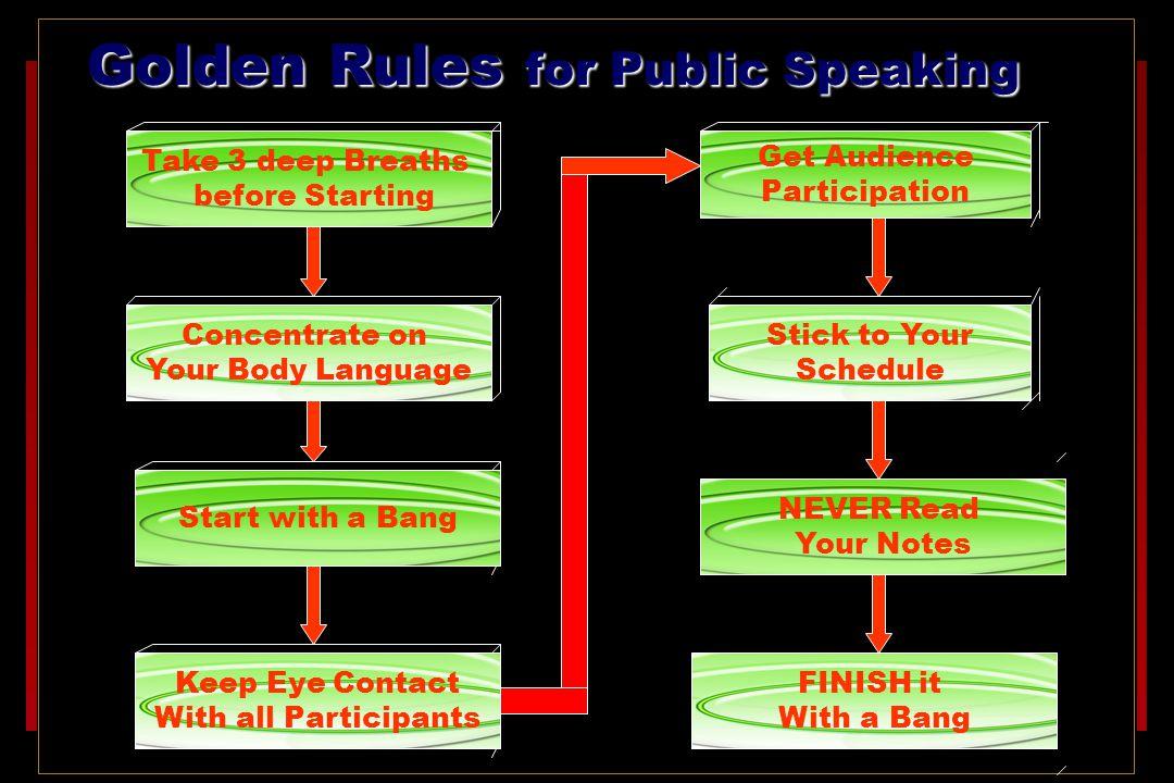 Golden Rules for Public Speaking