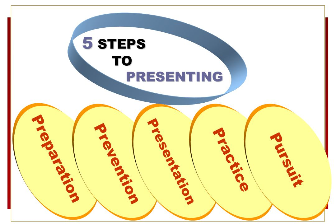 5 STEPS Preparation Prevention Practice Pursuit TO PRESENTING