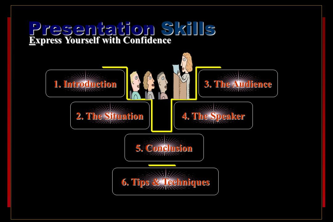 Presentation Skills Express Yourself with Confidence 1. Introduction