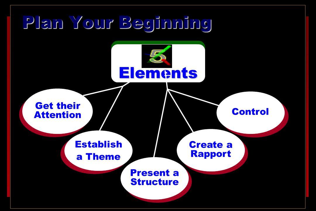 5 Plan Your Beginning Elements Get their Attention Control Establish