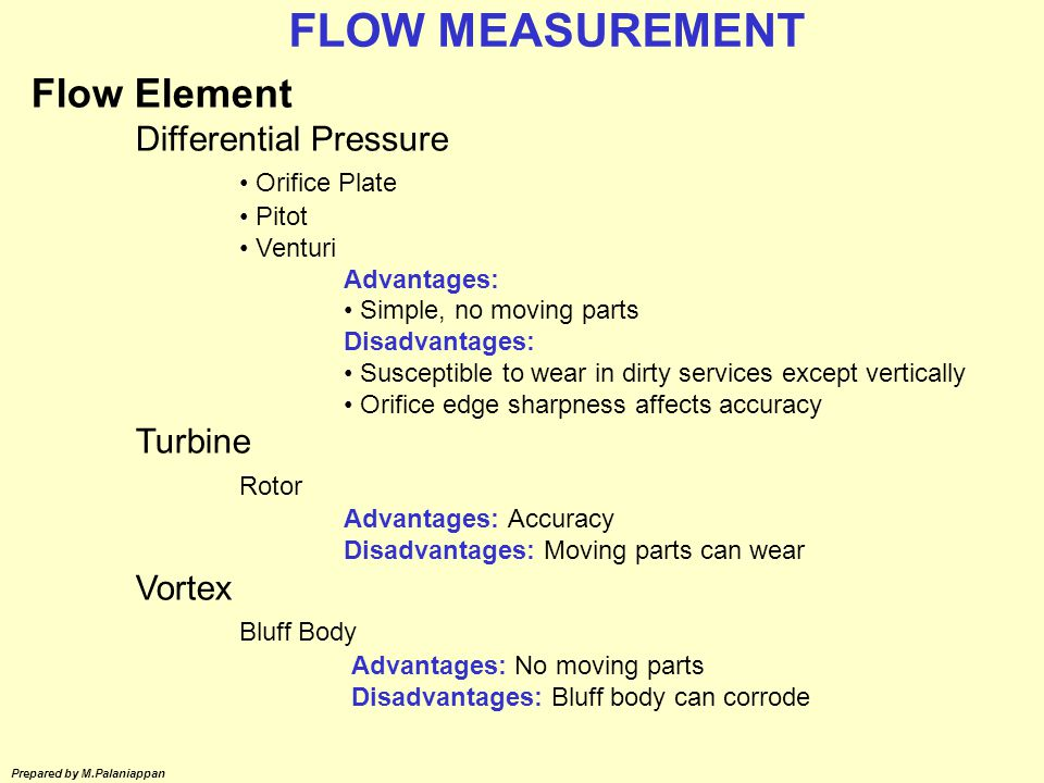FLOW MEASUREMENT Flow Element • Orifice Plate Rotor Bluff Body